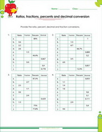 Common core worksheets converting fractions to decimals